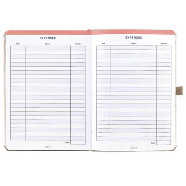 PERFECT PLANNER - 2020 Gold
